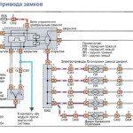 Схема подключения автосигнализации Chevrolet Lacetti с модулем автозапуска