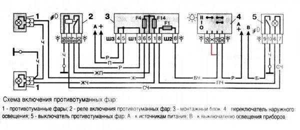 Схема подключения противотуманок к штатной сети
