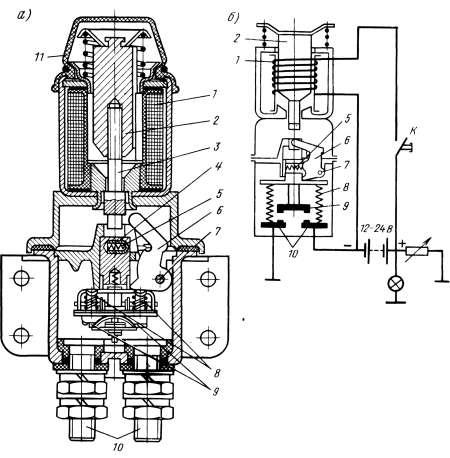 Схема проводки КАМАЗ 5511