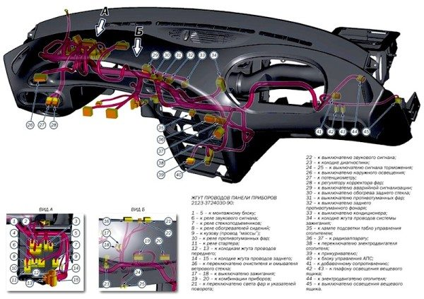 Схема проводки Нива Шевроле панели приборов