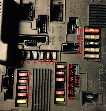 Ближний свет на Рено Меган-2: особенности замены лампочки, предохранителя, фото и видео