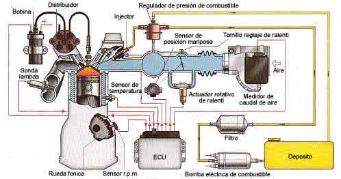 Схема управления впрыском LH-Jetronic: фабричная инструкция