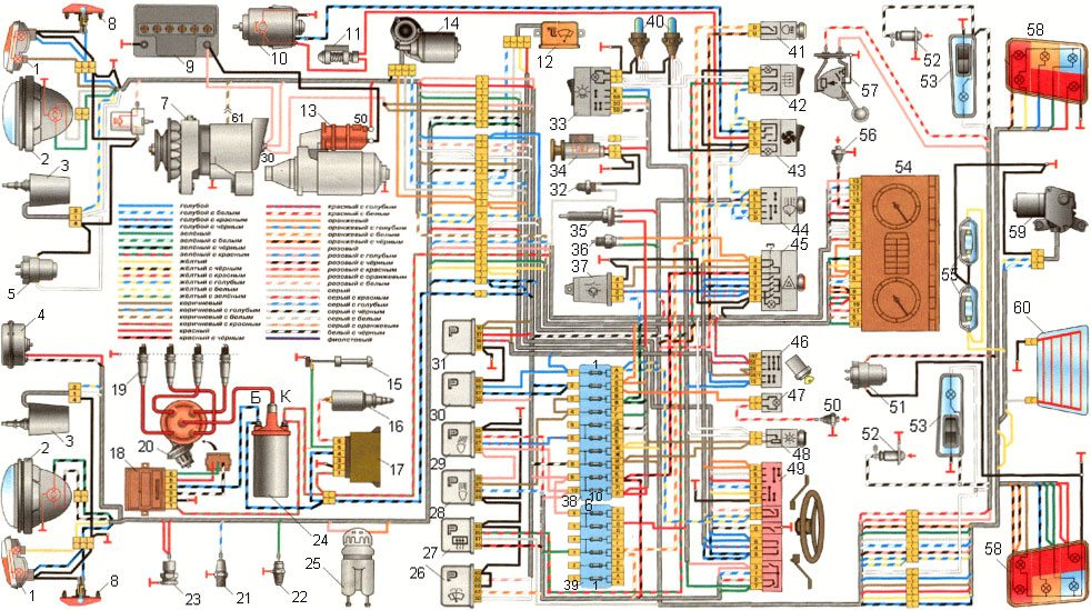 Схемы проводки отечественных автомобилей