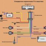 Стандартное подключение ГУ акустики