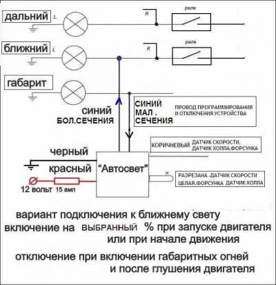 Так выглядит схема подключения прибора, все достаточно просто и понятно