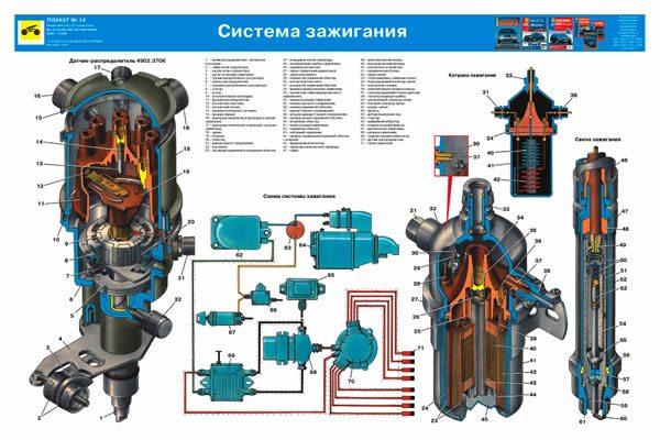 электронная система зажигания