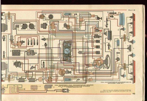 Схема приборов 2141