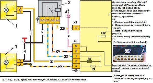 Цветная схема подключения противотуманных фар на Газель