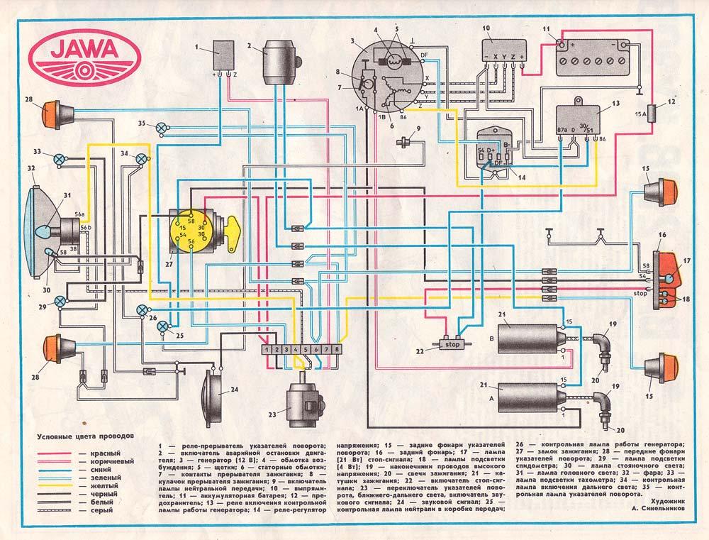 Цветная схема проводки на Яву