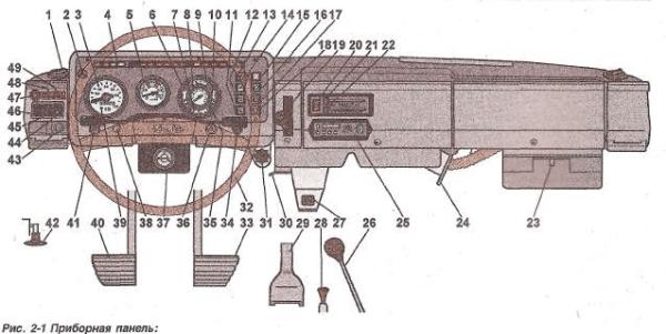 В панели приборов использовалась модернизированная проводка ЗИЛ 4331