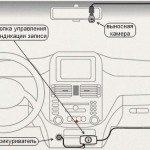 videoregistrator-so-skrytoj-ustanovkoj-axiom-car-vision-1100