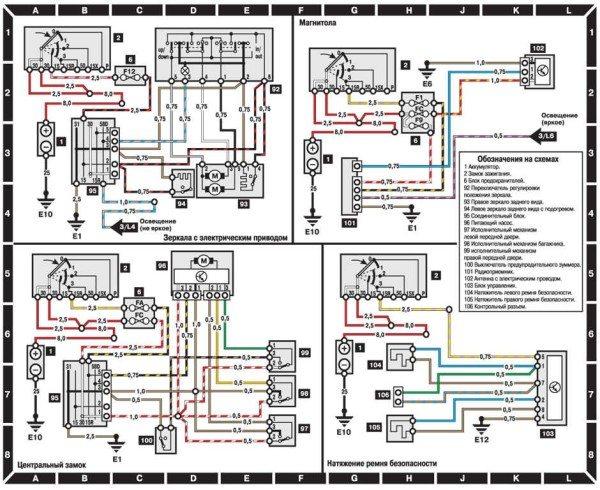 Внутрисалонная электропроводка Мерседес: схема зеркал, центрального замка и системы безопасности