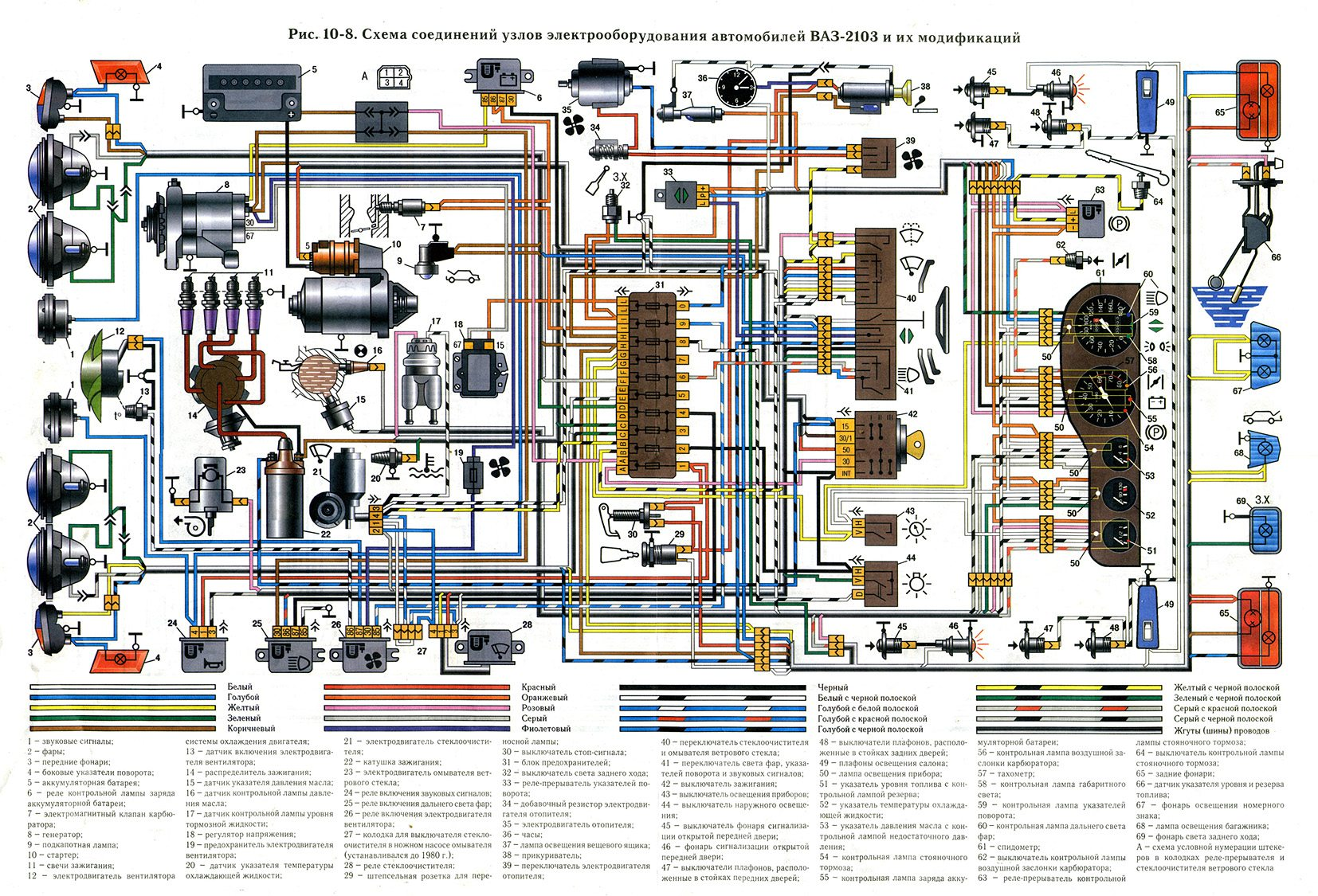 Read likewise CB4l 18122 further 1968 Mustang Steering Column Diagram 5c7fa58c6ca23310 additionally 188530 Scalable Color Gtv6 Wiring Diagram Part 1 Lighting besides Schema Electrique Xsara Versailles 2212. on fiat 124 wiring diagram