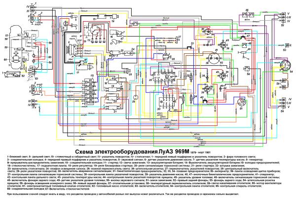 Заводская инструкция с цветной вкладкой электрохозяйства ЛуАЗ 969М