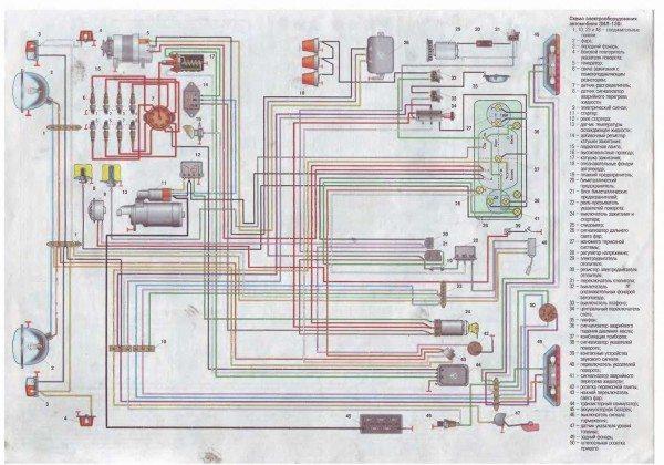Заводская схема проводки ЗИЛ 130 с расшифровкой основных элементов